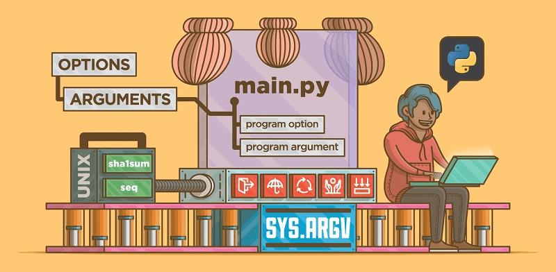 Python: Σύντομα Python apps στο Android