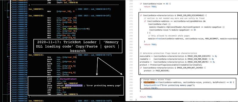 TrickBot: Κυκλοφόρησε η 100ή έκδοση του malware με νέες δυνατότητες!