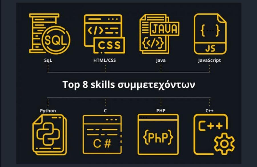Ολοκληρώθηκε με επιτυχία το Developers:Day :Digital του kariera.gr