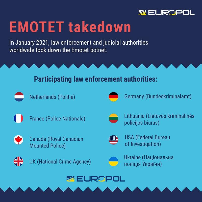 κατάργηση του Emotet botnet