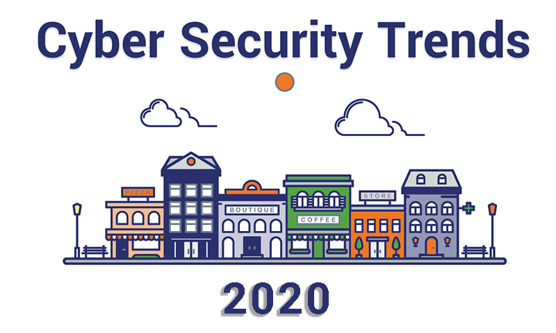 five cyber security trends